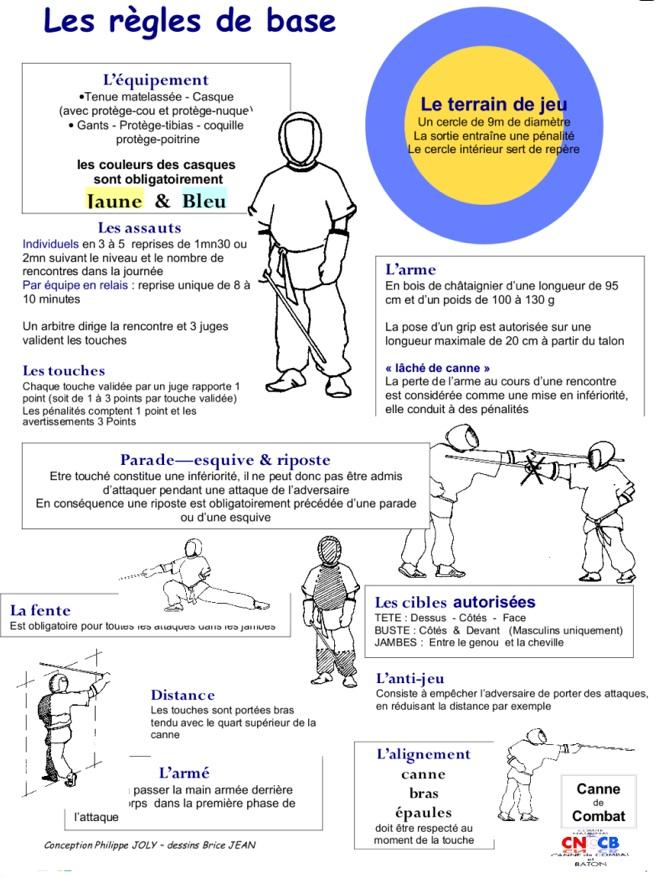 Regles-Canne-De-Combat